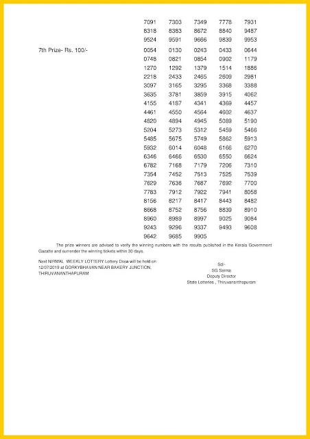 Kerala Lottery Result 05-07-2019 Nirmal Lottery Results NR-128 keralalotteriesresults.in-page-002