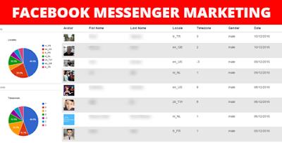 Free Script Download For Facebook Messenger Marketing