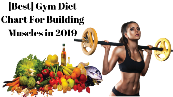 Gym Diet Chart