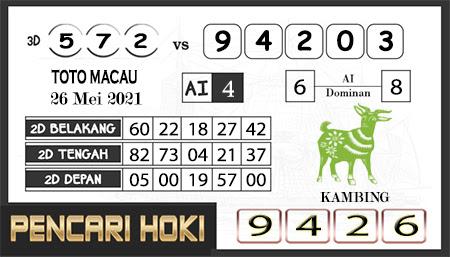 Prediksi Pencari Hoki Group Macau rabu 26 mei 2021