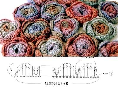 Collar Crochet Primavera Capullitos