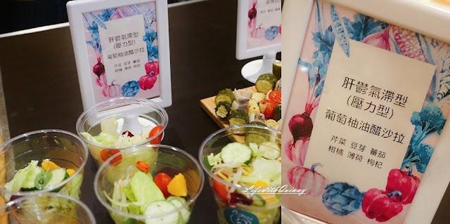京都堂中醫記者會_肥胖五型飲食搭配_壓力型