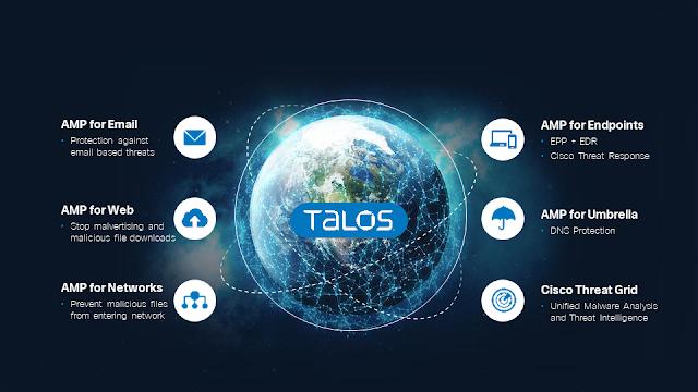 Cisco Tutorial and Material, Cisco Study Materials, Cisco Learning, Cisco Network
