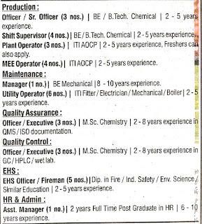 Ami Organics Limited Walk in Interview For Officers/Executives/Operators and More Positions For ITI, Diploma And Graduates Candidates
