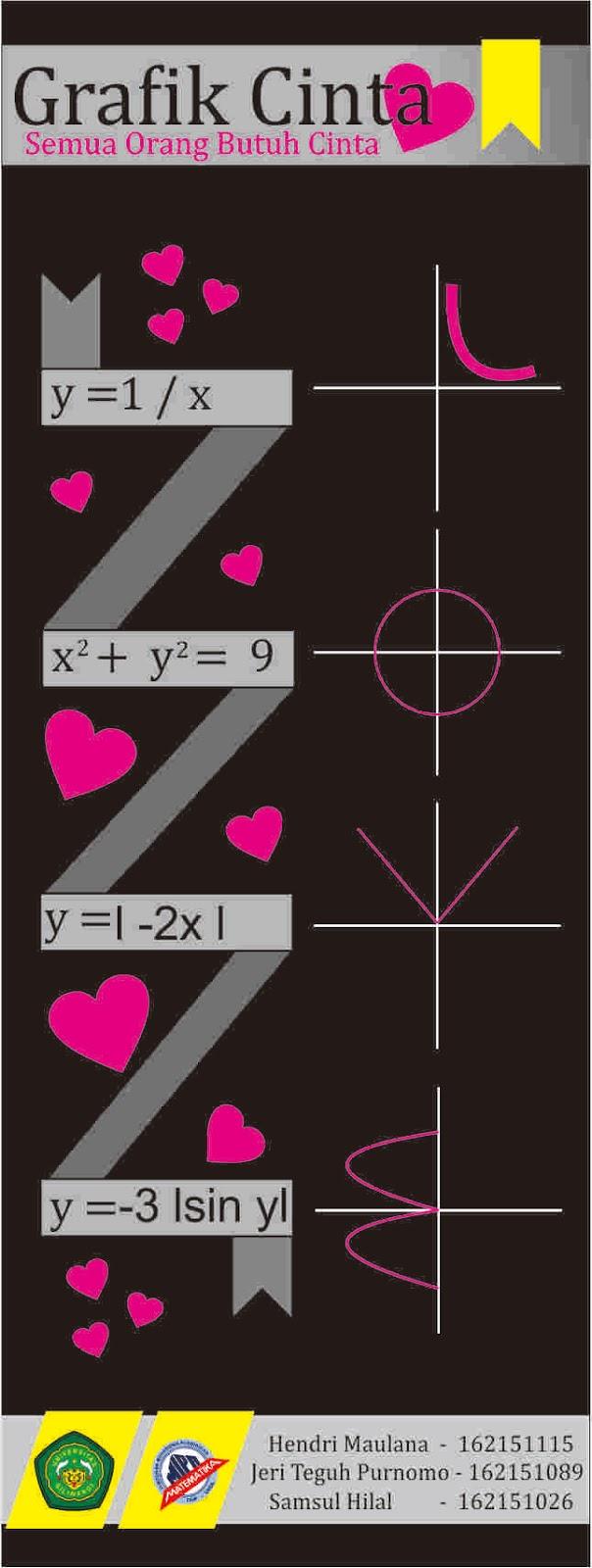 Rumus Cinta Bmkg : rumus, cinta, Grafik, Cinta, Matematika, Dasar