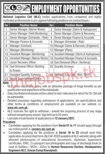 Latest National Logistics Cell Management Posts 2021