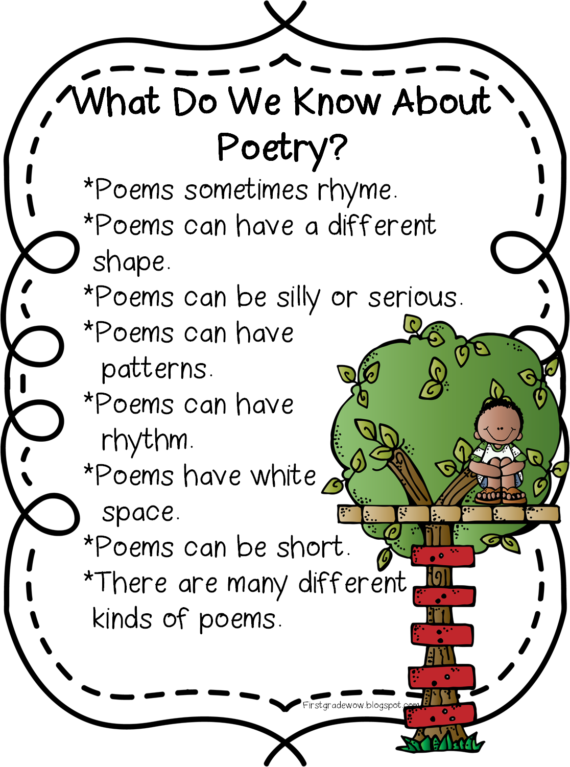 how to write poetry When i taught first and second grade, i always began writers' workshop with a poetry unit i found that this was something all my students could do – from those who were just learning to form words, to those who could write page after page read on to learn how to teach children to write.