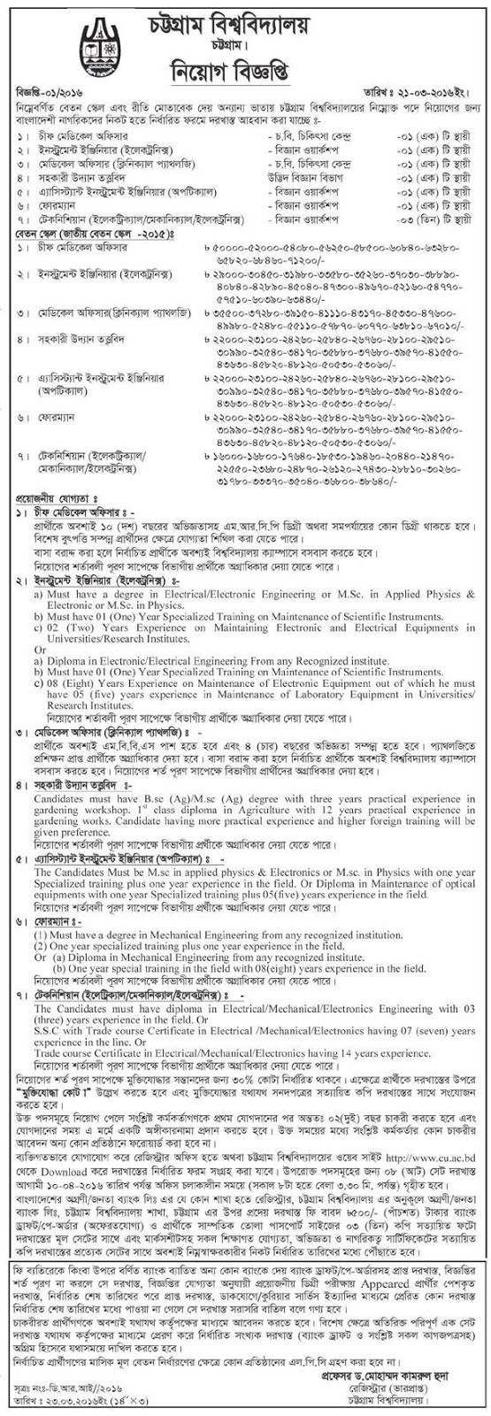 chittagong university chief medical officer instrument engineer assistant instrument engineer optical and foreman job circular 2016