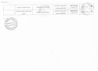 إدماج عقود ما قبل التشغيل في ولاية النعامة