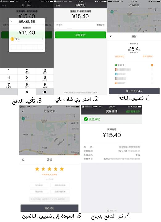 طريقة عمل الدفع في التطبيق In-App Payment