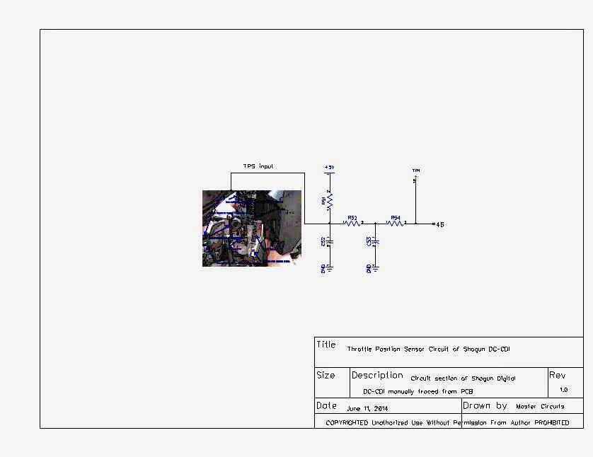 Info Manual: Modifying DC-CDI