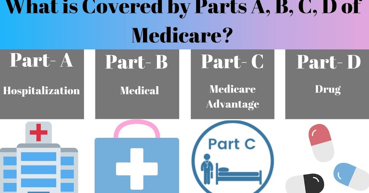 Maine Medicare Plans