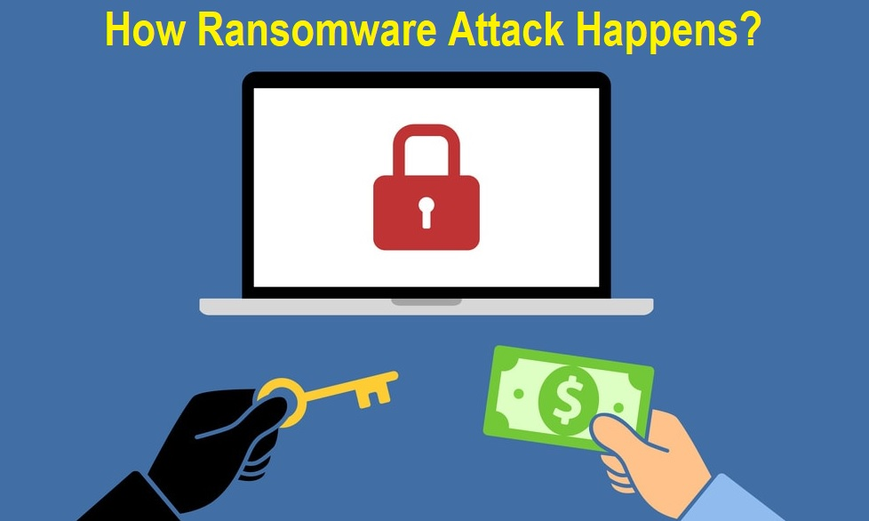How Ransomware Attack Happens