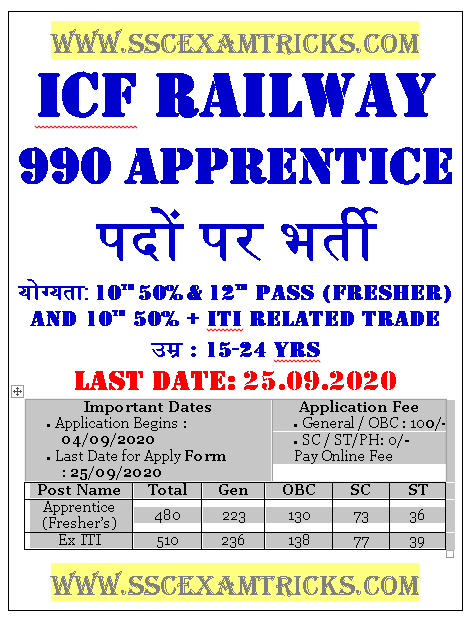 ICF Railway Apprentice Vacancy