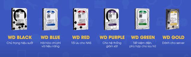 Các phân khúc HDD theo nhu cầu sử dụng