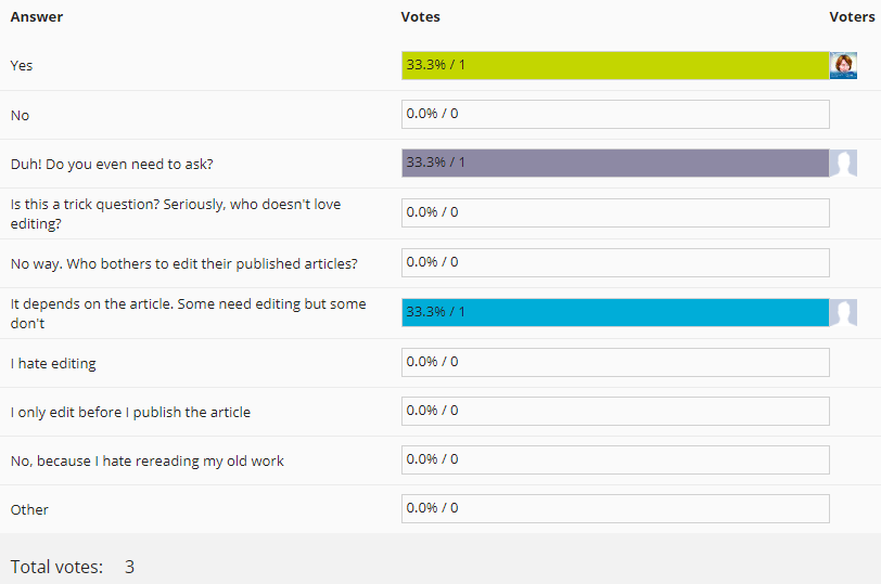opinion stage, poll, editing old articles, statistics, number of votes, online polling service, writing, blog, posts