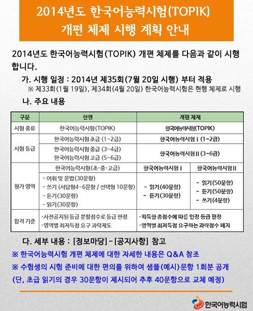 Cambios en el TOPIK en 2014