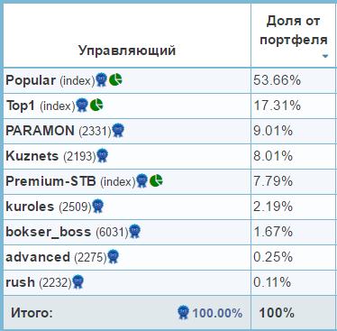 https://1.bp.blogspot.com/-h4iuFCCSEDQ/WHuy-HPVKpI/AAAAAAAADlg/75RFqByFxKkf4L6HkwlPeTaXj8tzoQYqQCLcB/s1600/%25D0%259F%25D0%25BE%25D1%2580%25D1%2582%25D1%2584%25D0%25B5%25D0%25BB%25D1%258C%2B2017-01-16.png