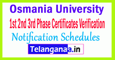 OUCET 2019 Certificate Verification Dates Schedule Fee Details