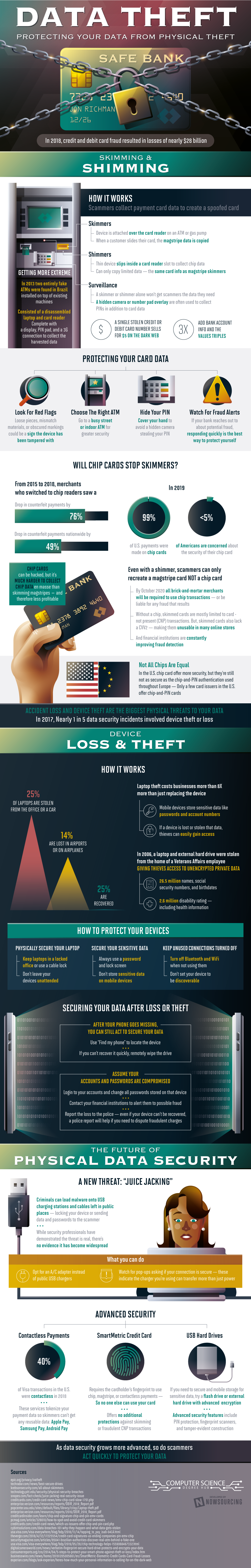 Data Theft: Protecting Your Data from Physical Theft #infographic