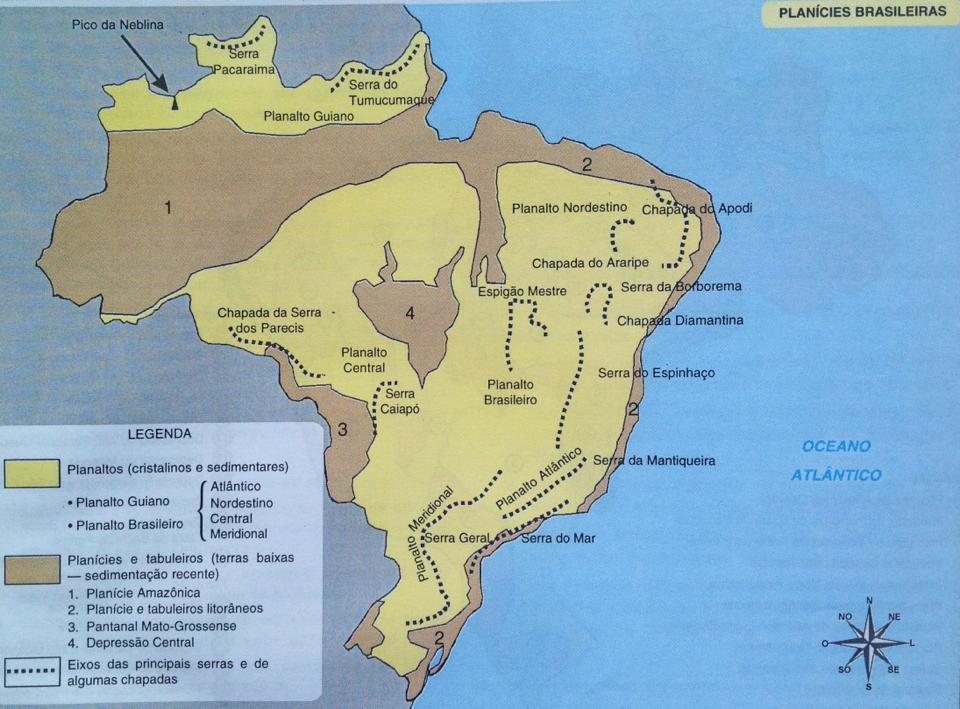 Principais Planícies Brasileiras