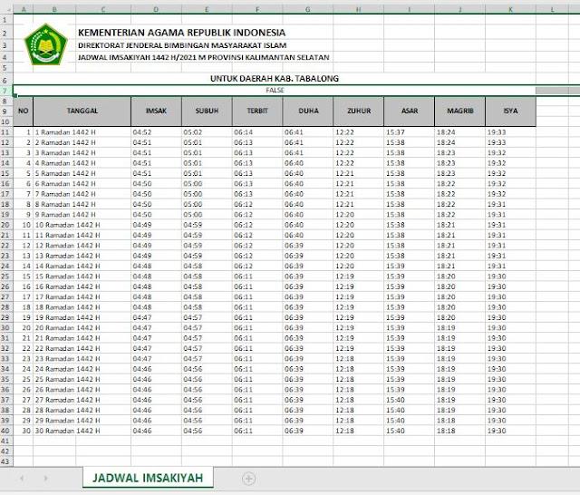 Jadwal Imsakiyah Puasa Ramadhan 1442 H