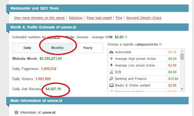 Ada yang Janggal, Situs Web Diblokir Uang iklan Perbulan Hingga 2 M, Tapi Uang Mengalir Kemana?