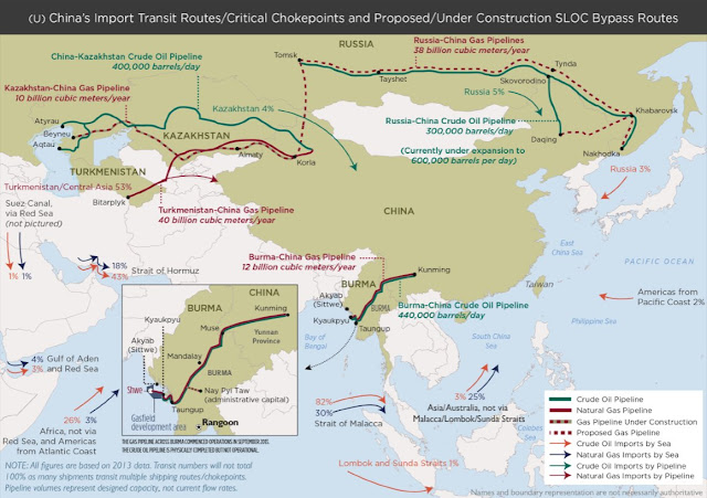 China's SLOC Bypass Routes