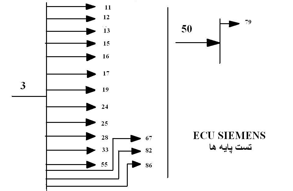 Auto Electrical Repairs: نحوه تست پایه های ECU SIEMENS
