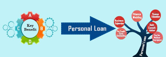 Easy Ways to Get Better Interest Rates on Personal Loans in Kolkata