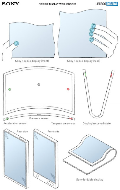 spesifikasi sony xperia f