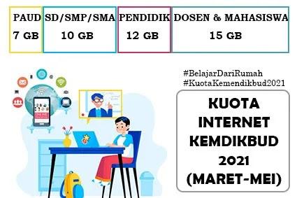 kuota internet kemendikbud 2021
