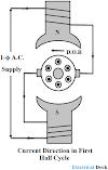 Ac Series Motor - Construction & Principle of Operation