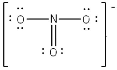 Chemistry Blogs: 5.2