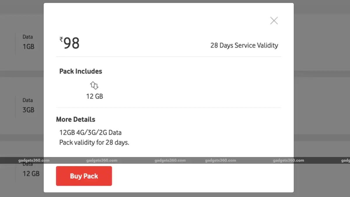 12 GB data at Rs.98