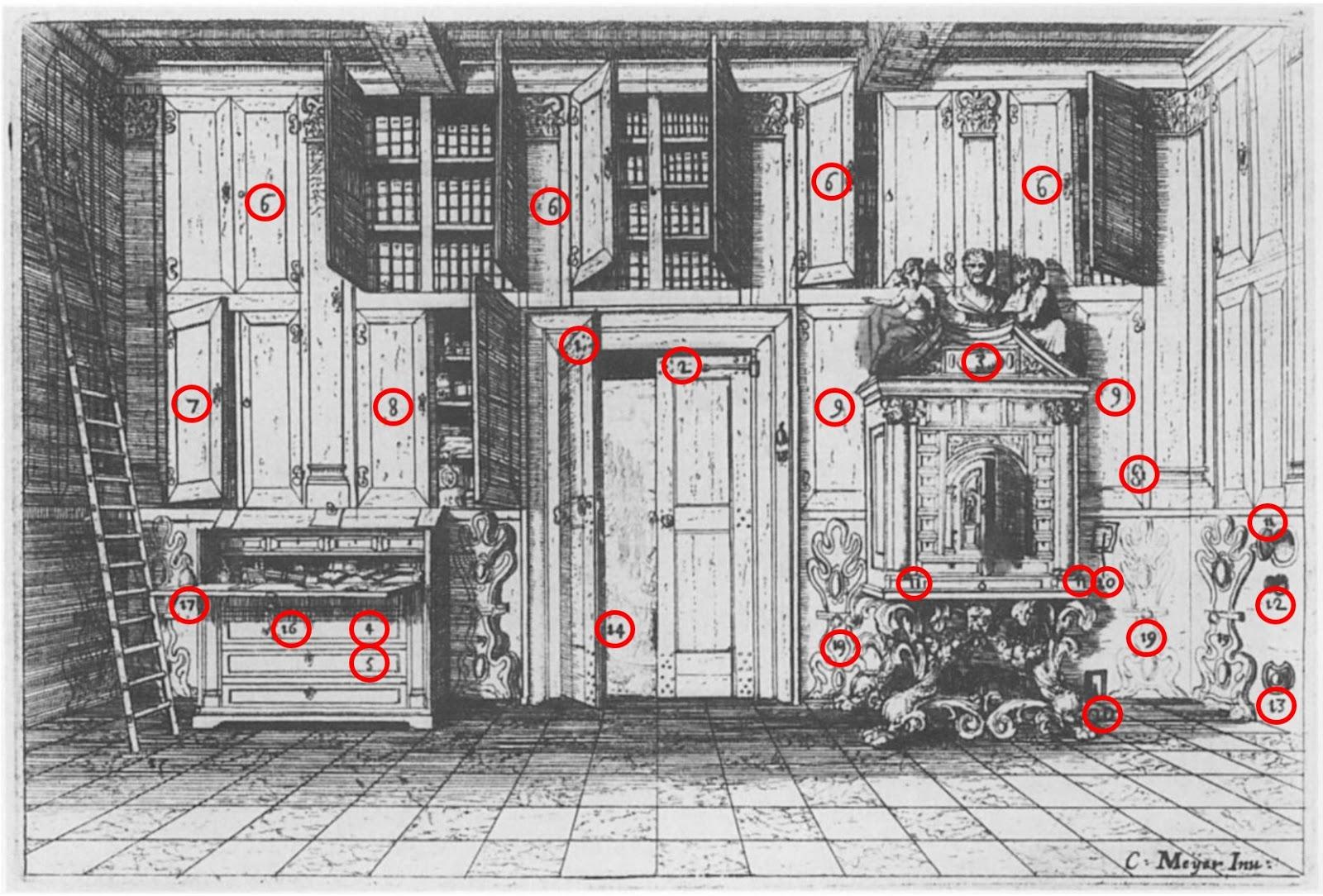 38009da09e3c Πρώτος τοίχος  1. Ευρηματικό τέχνασμα στο φύλλο της πόρτα που επιτρέπει το  άνοιγμά του στα αριστερά ή στα δεξιά. 2. Παρόμοιο φύλλο πόρτας