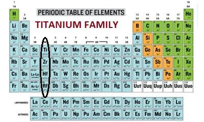 Titanium Family (4th Group Elements)