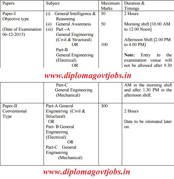 Ssc Je Syllabus For Mechanical Engineering Pdf