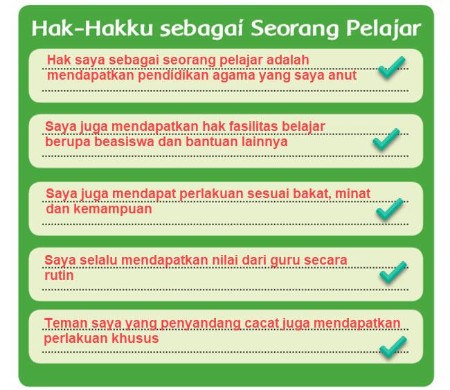 Hak pelajar