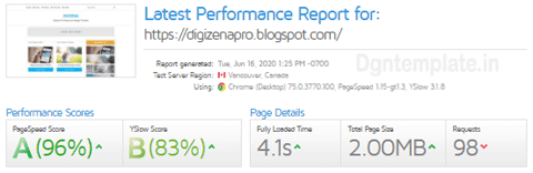 Digizena Blogger Template pagespeed