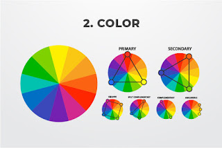 7 Basic Elements of this Graphic Design