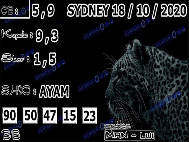 Kode syair Sydney Minggu 18 Oktober 2020 142