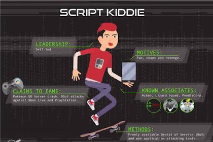 Stop Menjadi Script Kiddie!!