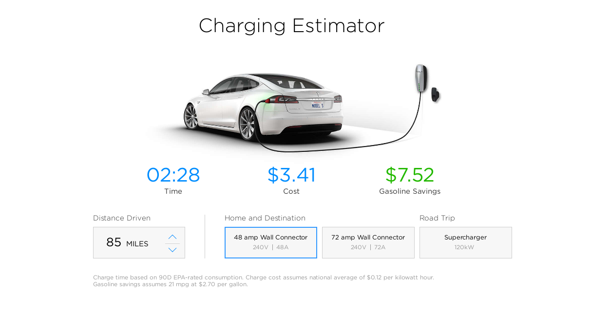 Tesla S Calculator Says It Would Cost 3 41 For Electricity And 7 52 Gasoline My Typical Daily Commute Of About 84 Miles Round Trip