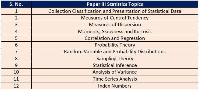 SS CGL Tier 2 Paper 3 Statistics Syllabus