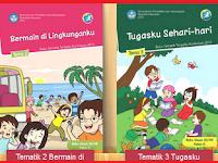 Kumpulan Soal Tematik SD Kelas 2 Kurikulum 2013
