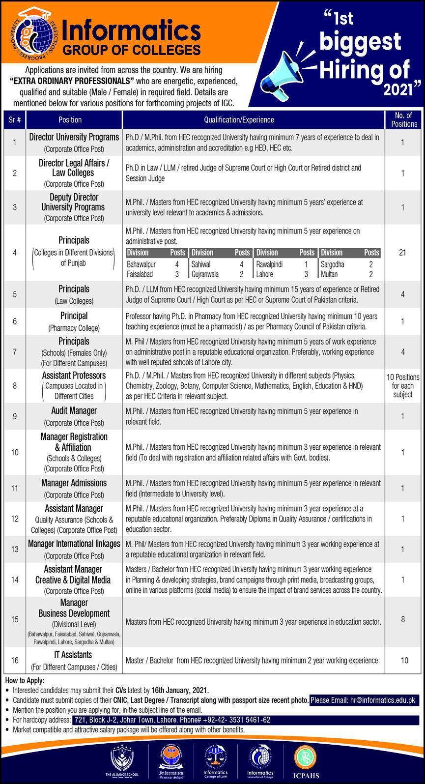 Jobs for College Students  - Job Vacancies 2021 - Informatics Group of Colleges Jobs 2021 - Online Apply - hr@informatics.edu.pk