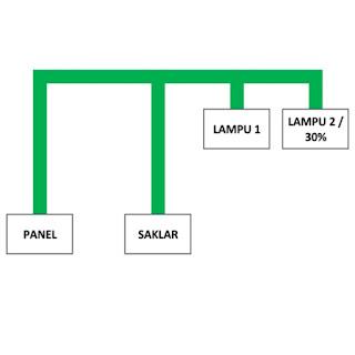 Arti Per Titik Instalasi Listrik Borongan Jasa Saja Maupun Plus Material