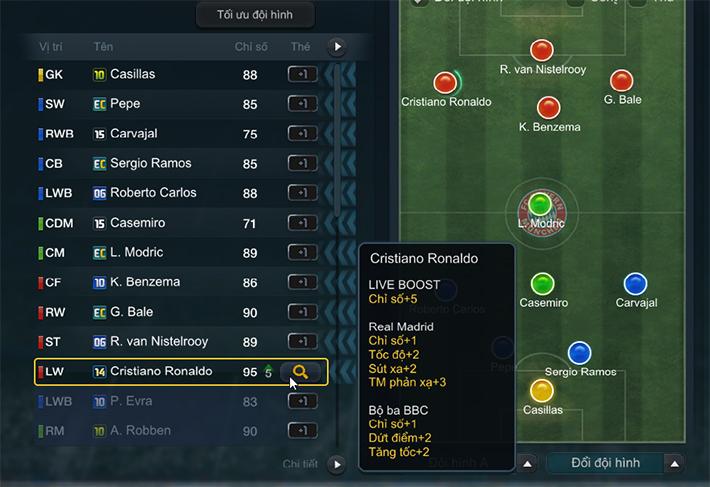 Trong số các sơ đồ có thể dùng cho Real Madrid, 4-3-3 là một trong những  đội hình phù hợp nhất có thể phát huy tối đá sức mạnh hủy diệt của ...