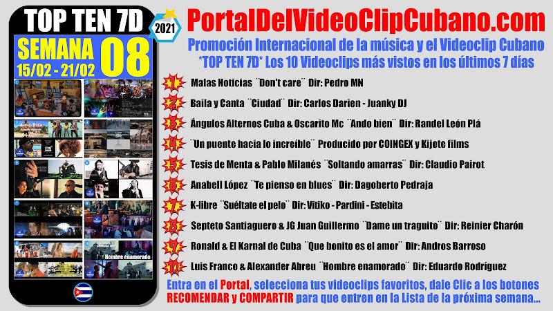 Artistas ganadores del * TOP TEN 7D * con los 10 Videoclips más vistos en la semana 08 (15/02 a 21/02 de 2021) en el Portal Del Vídeo Clip Cubano